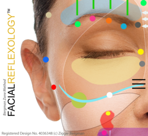 Facial reflexology. Facialreflex