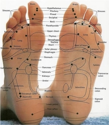 About reflexology #01